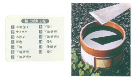 位牌 本金粉 春日楼門 極上塗(サイズ3種類)の写真